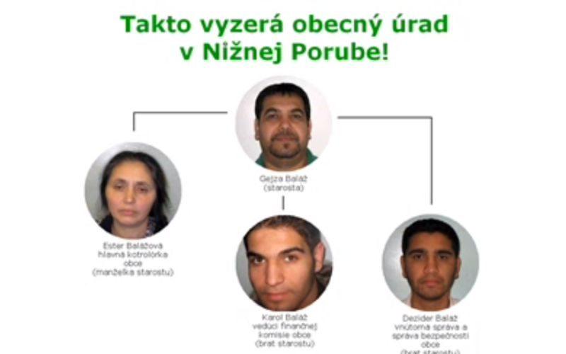 Tragikomický trapas: Kotlebovci sa masovo pustili do rodinkárstva svojho vodcu, stačilo málo!